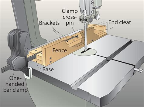 How To Make A Band Saw Fence Video
