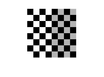 How To Make A Checkerboard Matlab