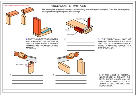 How To Make A Finger Joint Step By Step