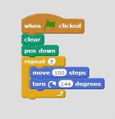 How To Make A Five Pointed Star On Scratch