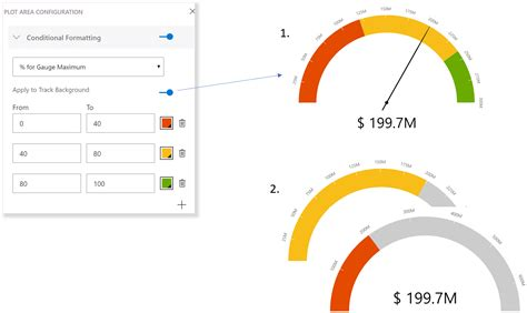 How To Make A Gauge In Power Bi