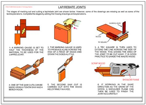 How To Make A Lap Joint Step By Step Ks3