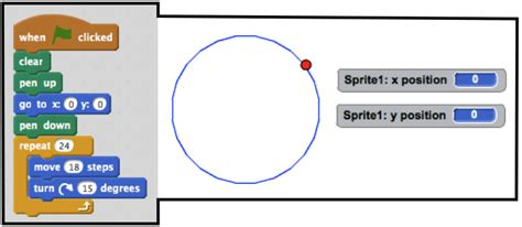 How To Make A Perfect Circle In Scratch