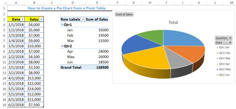 How To Make A Pivot Pie Chart