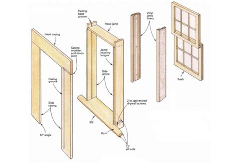 How To Make A Sash Window Frame On New Shed