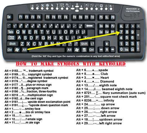 How To Make A Square Root On Keyboard