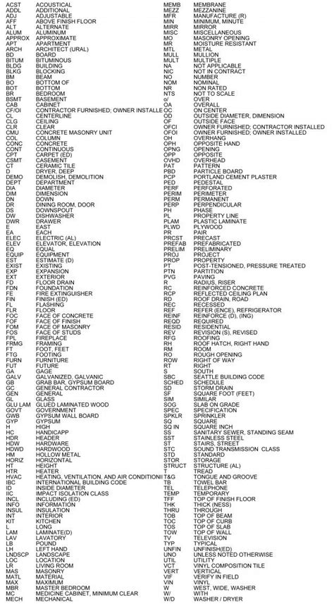 How To Make Construction Drawings Abbreviations