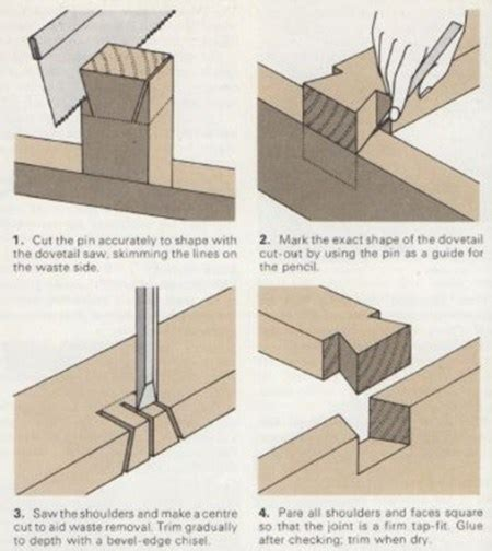 How To Make Dovetail Joints With A Hand Router Planes