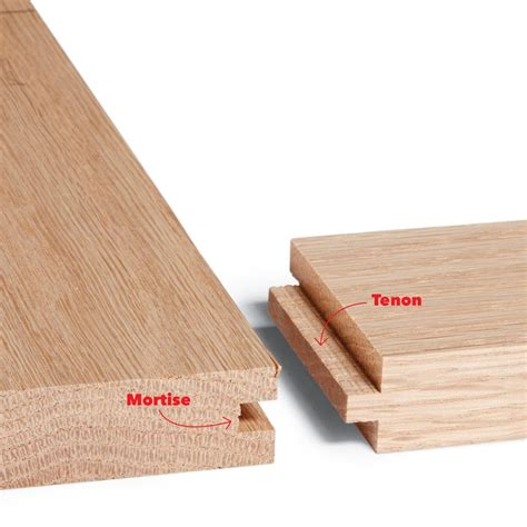 How To Make Mortise And Tenon Cabinet Doors