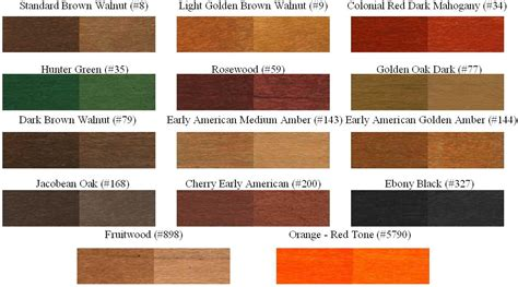 How To Make Orange Wood Stain