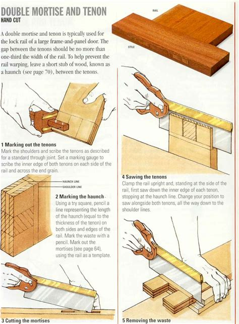How To Mark Out And Cut A Mortise And Tenon Joint