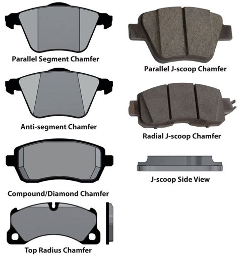 How To Measure A Chamfer On A Brake Pad