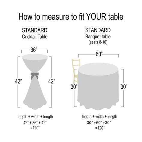 How To Measure A Round Table For Table Cloth
