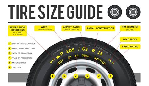 How To Measure Bandsaw Tire Size