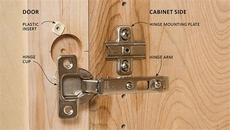 How To Measure Cabinet Doors For Cup Hinge