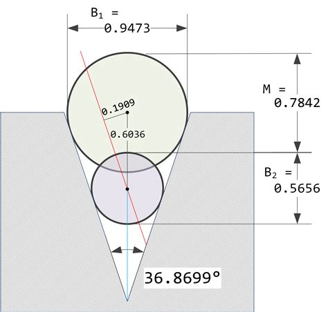 How To Measure Countersink Angle