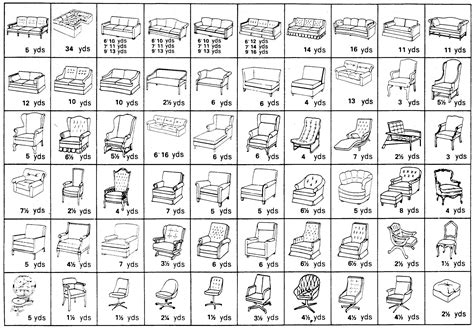 How To Measure Fabric Yardage For Cushions