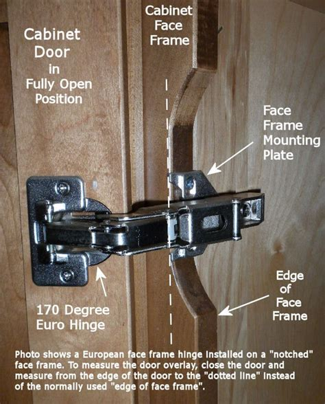 How To Measure Hinges For Kitchen Cabinets