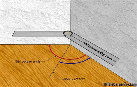 How To Miter Crown Molding At A 45 Degree Angle