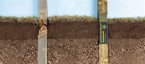 How To Place A Fence Post Without It Rotting