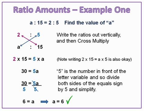 How To Proportion A Ratio