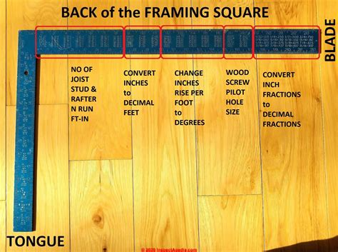 How To Read A Carpenters Square