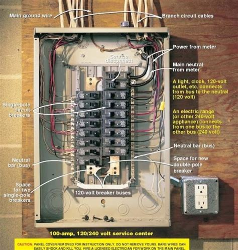 How To Run Electrical Wire From Breaker Box To Outlet