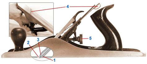 How To Set The Blade On A Hand Plane