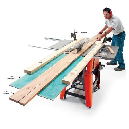 How To Set Up A Table Saw To Cut Long Boards