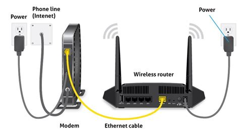 How To Speed Up Router Connection