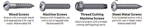 How To Tell The Difference Between Wood Screws And