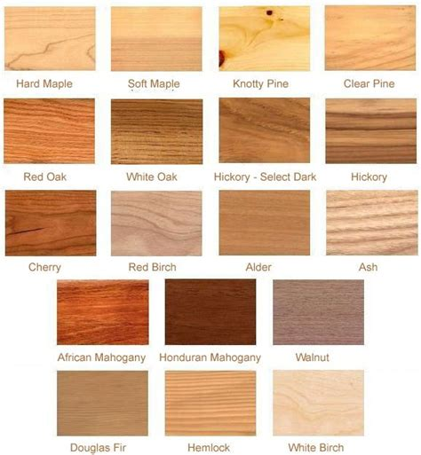 How To Tell What Type Of Wood Your Furniture Is