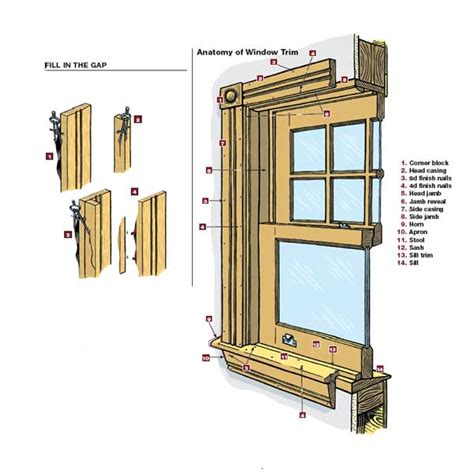 How To Trim Out A Window In Wood