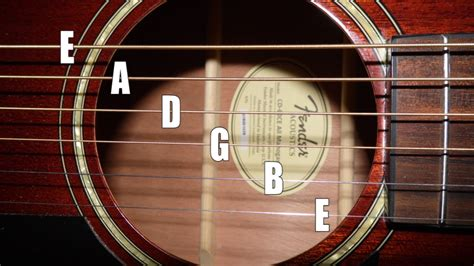 How To Tune Up A Guitar