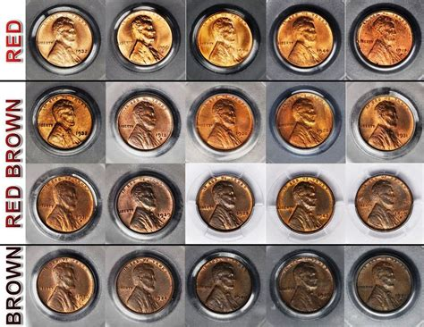 How To Turn A Penny Different Colors