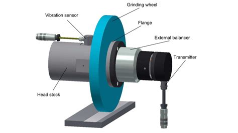 How To Use A Grinding Wheel Balancer