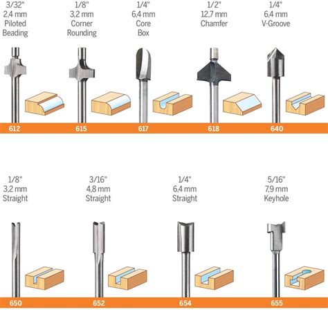 How To Use A Straight Router Bit