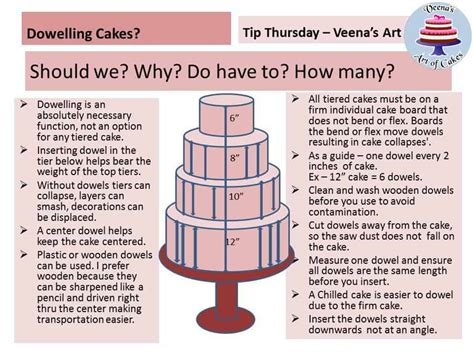 How To Use Dowels On 2 Tier Cake