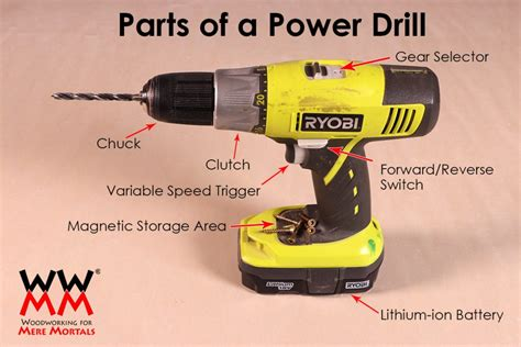 How To Use Impact Drill