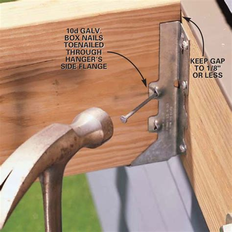 How To Use Joist Hangers On Decking Material