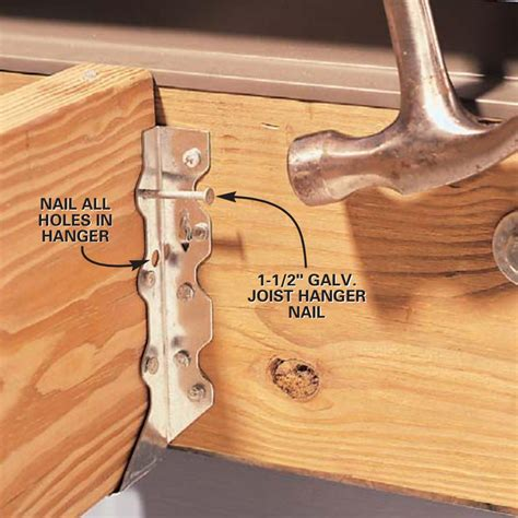 How To Use Joist Hangers On Decking Paint