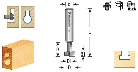 How To Use Keyhole Router Bit