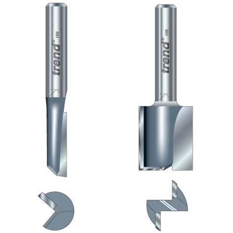 How To Use Router Straight Guide