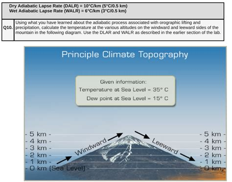 How To Use Wet And Dry Adiabatic Chart