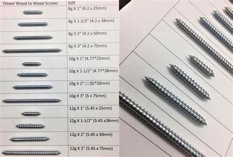 How To Use Wood To Wood Dowel Screws