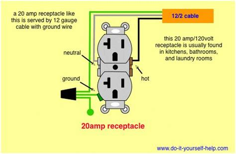 How To Wire A 110 20 Amp Outlet