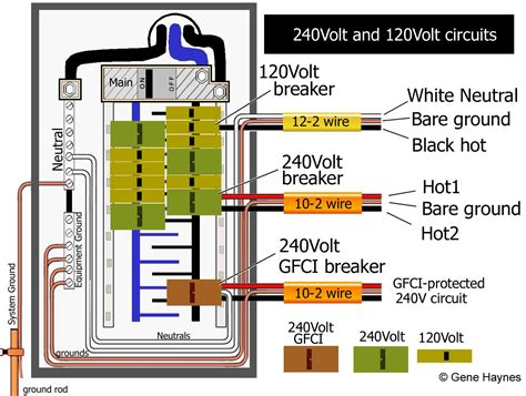 How To Wire A 110 Volt Outlet From Breaker