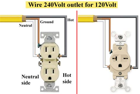 How To Wire A 120 Volt Outlet For An Ac