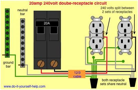 How To Wire A 120 Volt Outlet Off A 240 Volt Line With 20 Amp Fuse