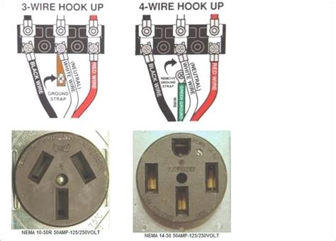 How To Wire A 220v Outlet For A Dryer